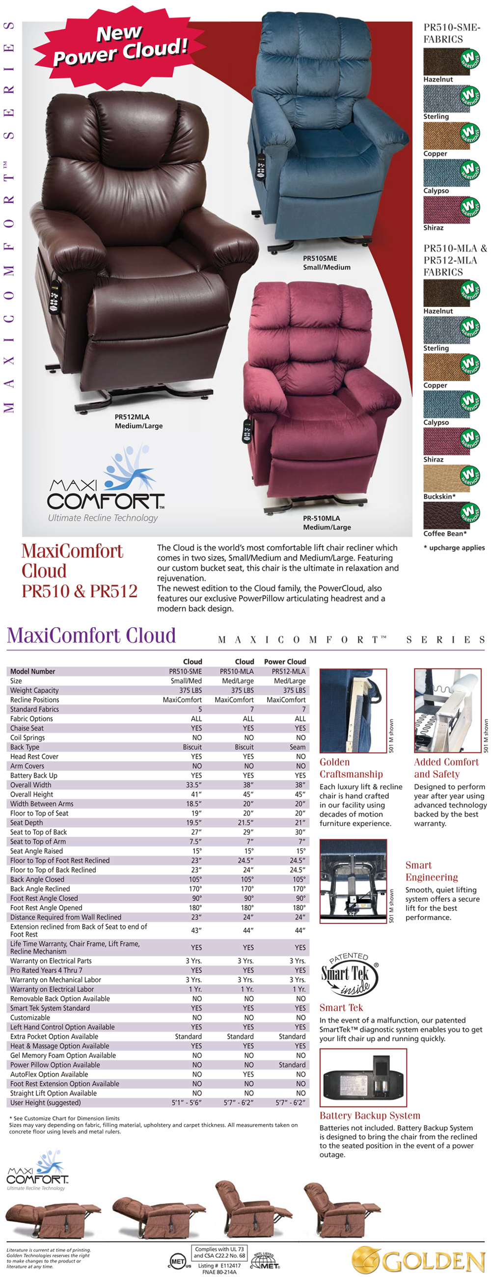 Golden-PR510-Cloud-Liftchair-Recliner-sale