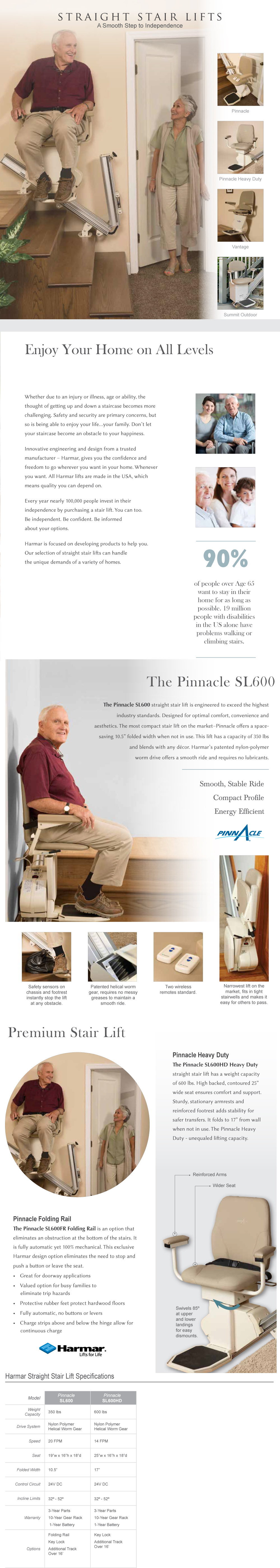 Harmar-pinnacle-premium-stair-lift