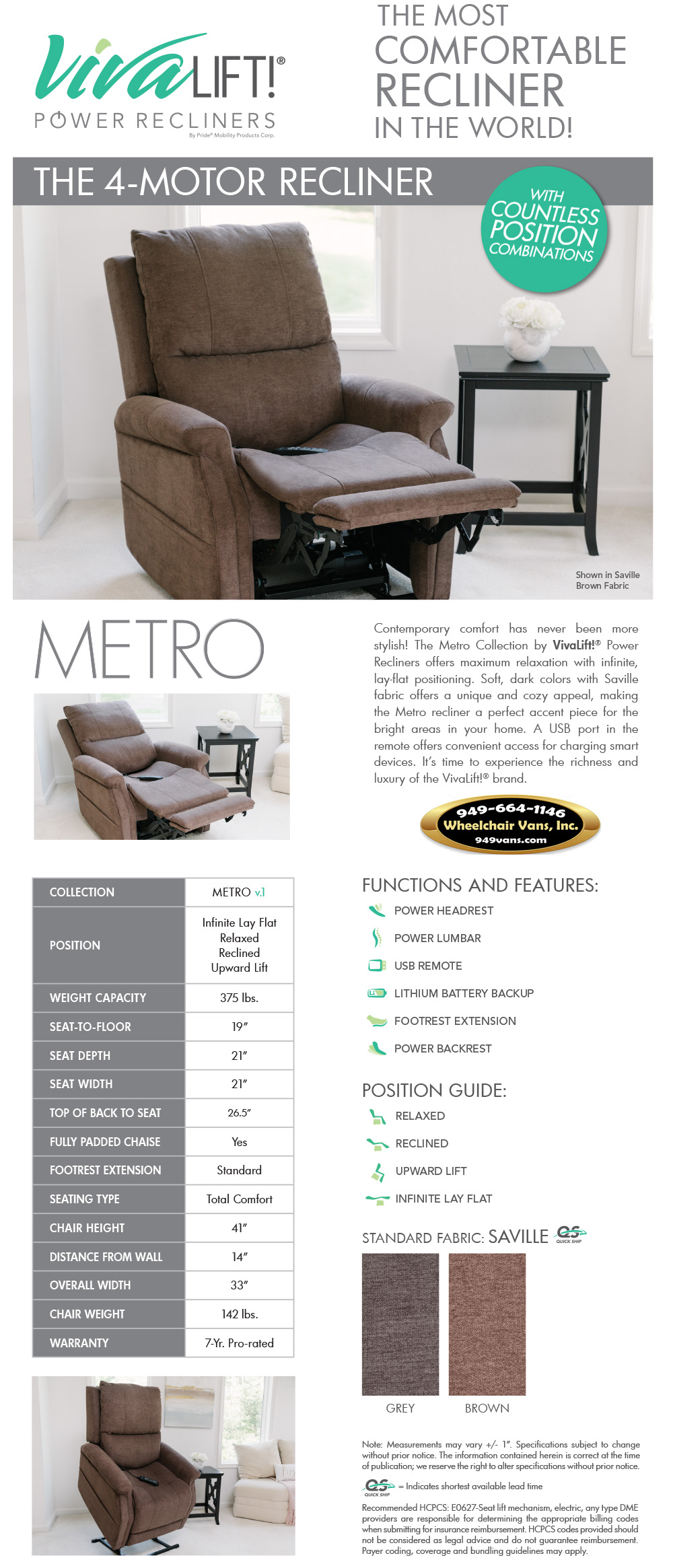 Best Prices on Pride Mobility VivaLift Metro v.1  Liftchair Recliner Sales Event