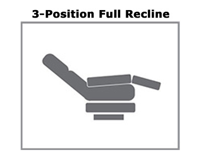 3-Position Full Recline