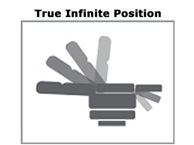 True Infinite Position
